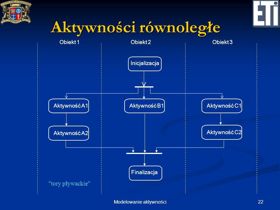 22Modelowanie aktywności Aktywności równoległe Inicjalizacja Aktywność A1 Finalizacja Aktywność B1Aktywność C1Aktywność A2Aktywność C2 Obiekt 2Obiekt