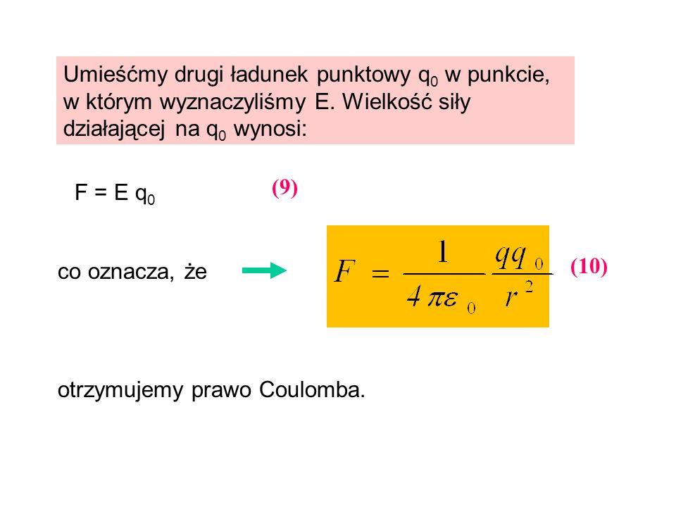 F = E q 0 co oznacza, że otrzymujemy prawo Coulomba. (9) (10) Umieśćmy drugi ładunek punktowy q 0 w punkcie, w którym wyznaczyliśmy E. Wielkość siły d