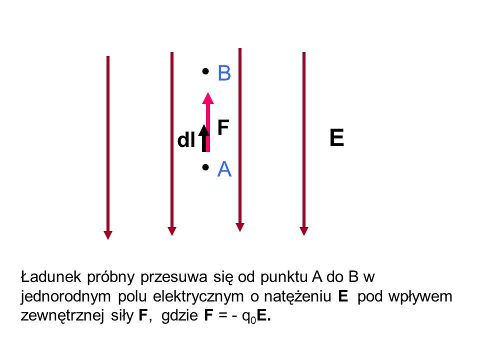 B A B A F dl E Ładunek próbny przesuwa się od punktu A do B w jednorodnym polu elektrycznym o natężeniu E pod wpływem zewnętrznej siły F, gdzie F = -