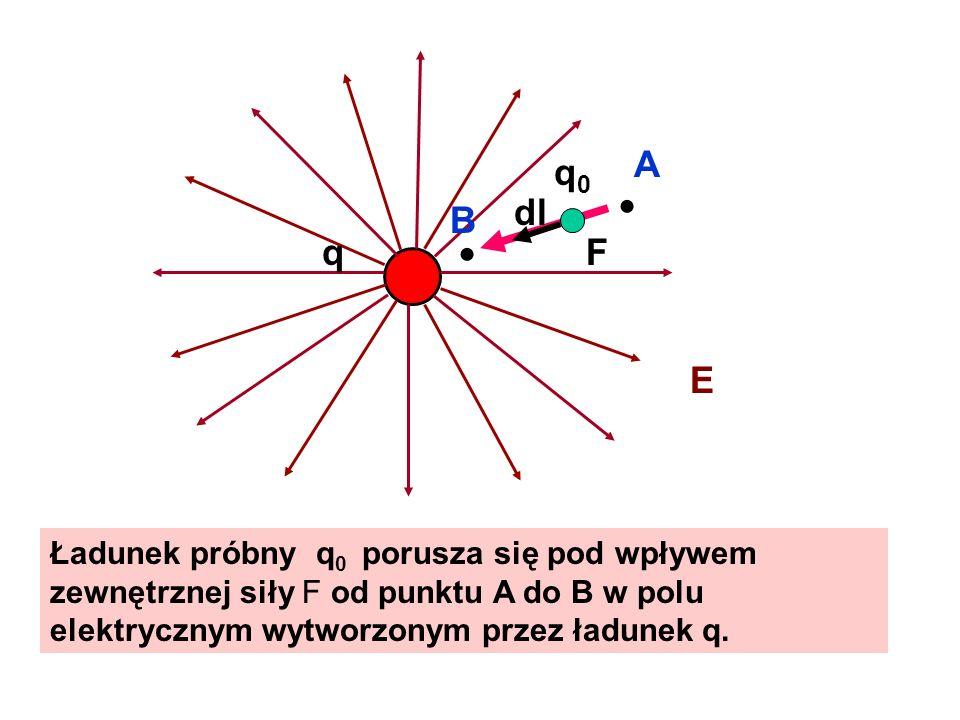 A dl F q0q0 q B Ładunek próbny q 0 porusza się pod wpływem zewnętrznej siły F od punktu A do B w polu elektrycznym wytworzonym przez ładunek q. E