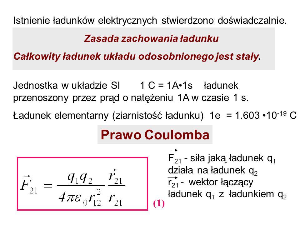 Opis procesu magazynowania energii W czasie t z jednej okładki na drugą został przeniesiony ładunek q(t).