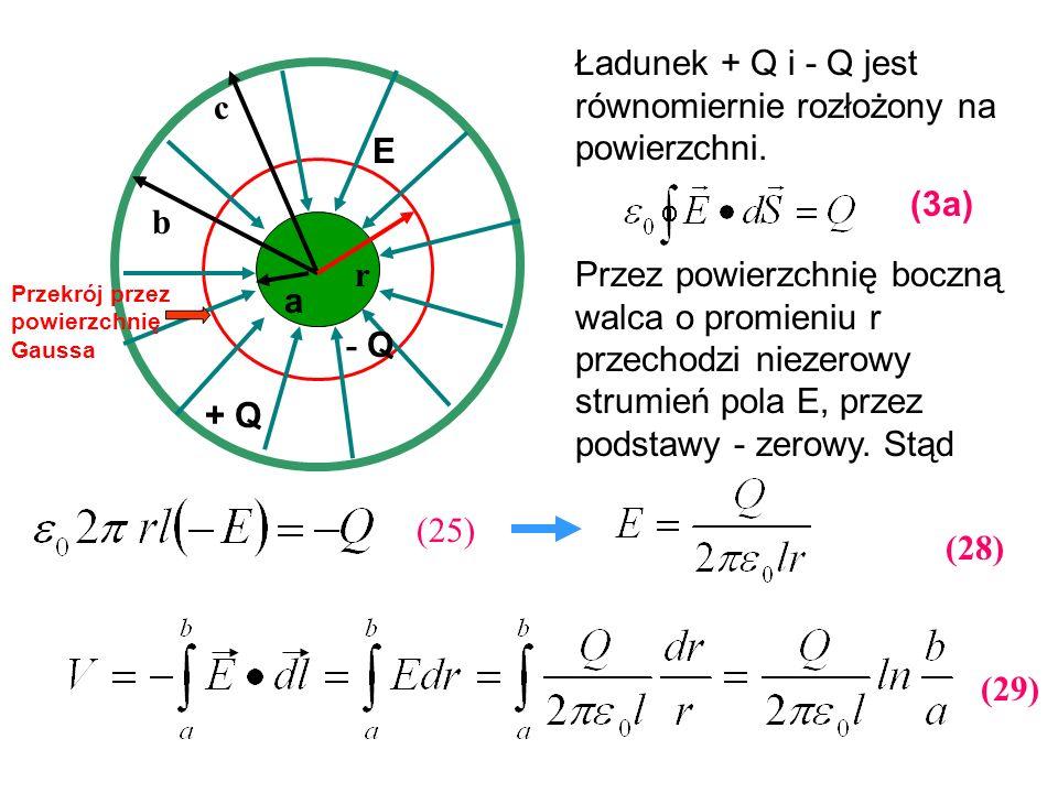 a b c r Ładunek + Q i - Q jest równomiernie rozłożony na powierzchni. Przez powierzchnię boczną walca o promieniu r przechodzi niezerowy strumień pola