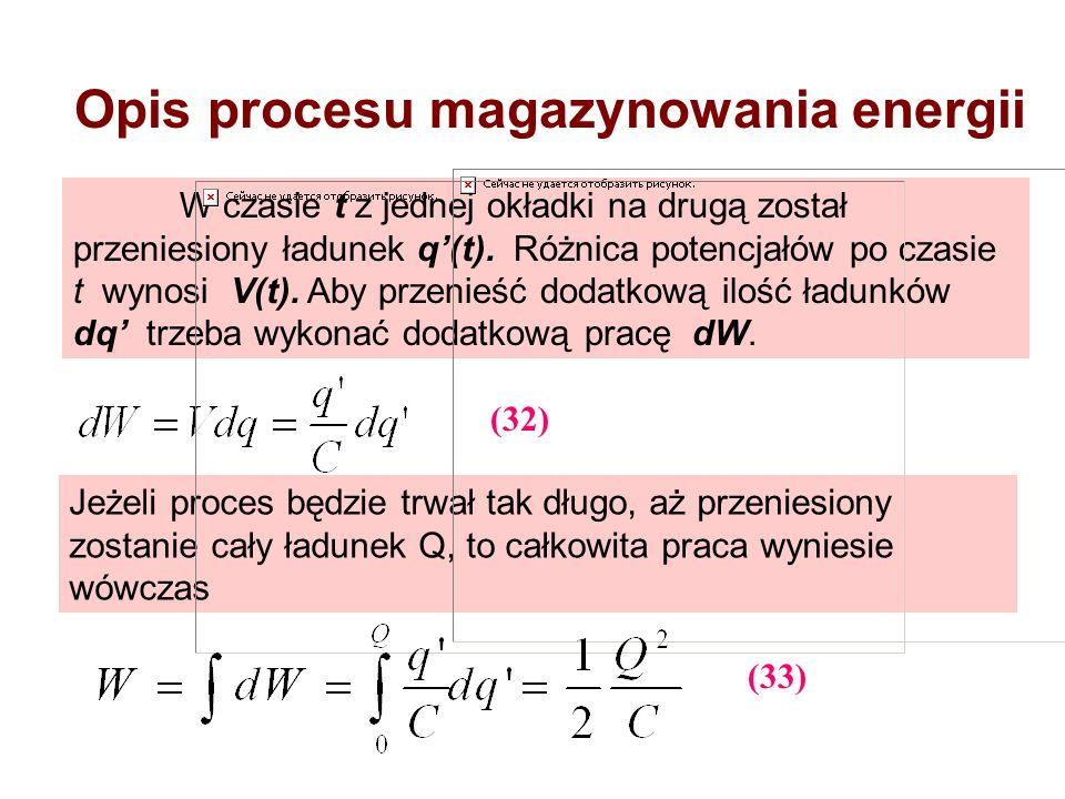 Opis procesu magazynowania energii W czasie t z jednej okładki na drugą został przeniesiony ładunek q(t). Różnica potencjałów po czasie t wynosi V(t).