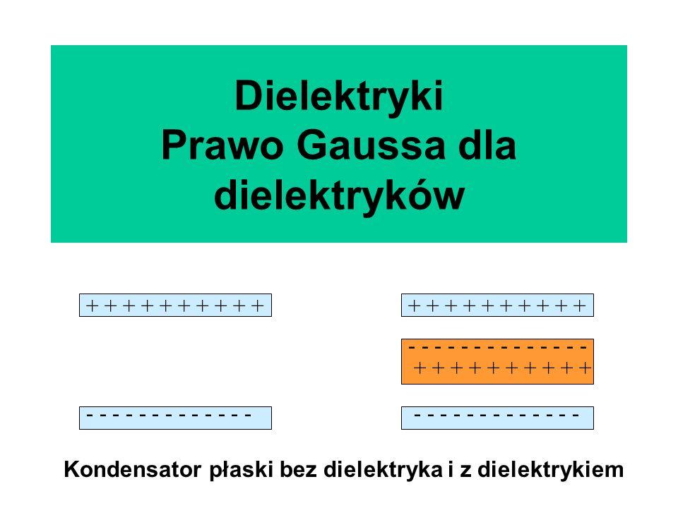 Dielektryki Prawo Gaussa dla dielektryków + + + + + - - - - - - - - - - - - - + + + + + - - - - - - - - - - - - - - - - - - - - - - - - - - - + + + +