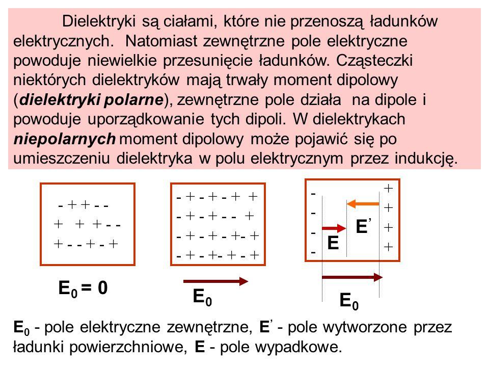 Dielektryki są ciałami, które nie przenoszą ładunków elektrycznych. Natomiast zewnętrzne pole elektryczne powoduje niewielkie przesunięcie ładunków. C
