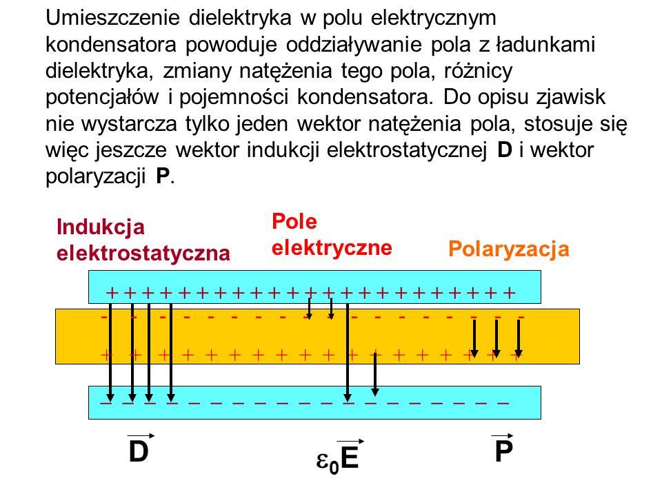 Umieszczenie dielektryka w polu elektrycznym kondensatora powoduje oddziaływanie pola z ładunkami dielektryka, zmiany natężenia tego pola, różnicy pot