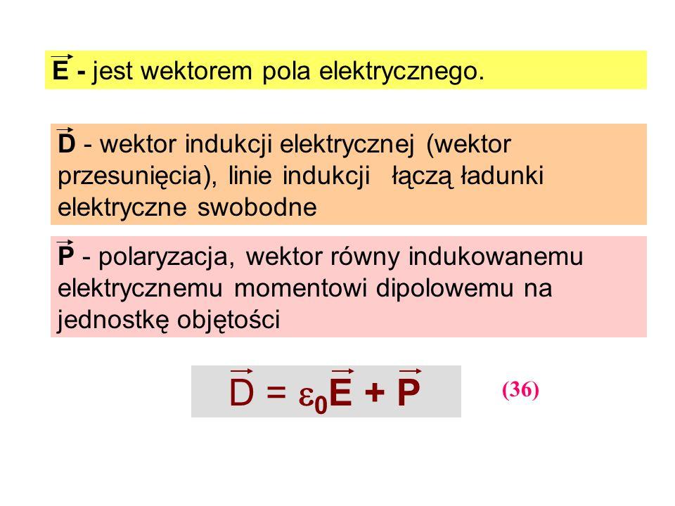 E - jest wektorem pola elektrycznego. D - wektor indukcji elektrycznej (wektor przesunięcia), linie indukcji łączą ładunki elektryczne swobodne P - po