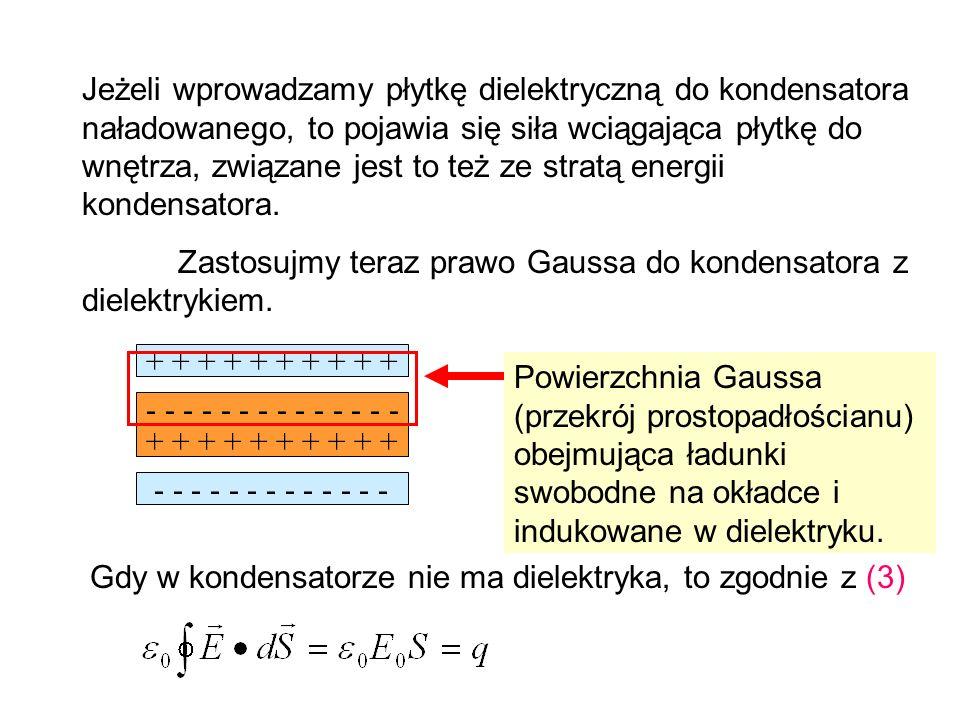 + + + + + - - - - - - - - - - - - - - - - - - - - - - - - - - - Jeżeli wprowadzamy płytkę dielektryczną do kondensatora naładowanego, to pojawia się s