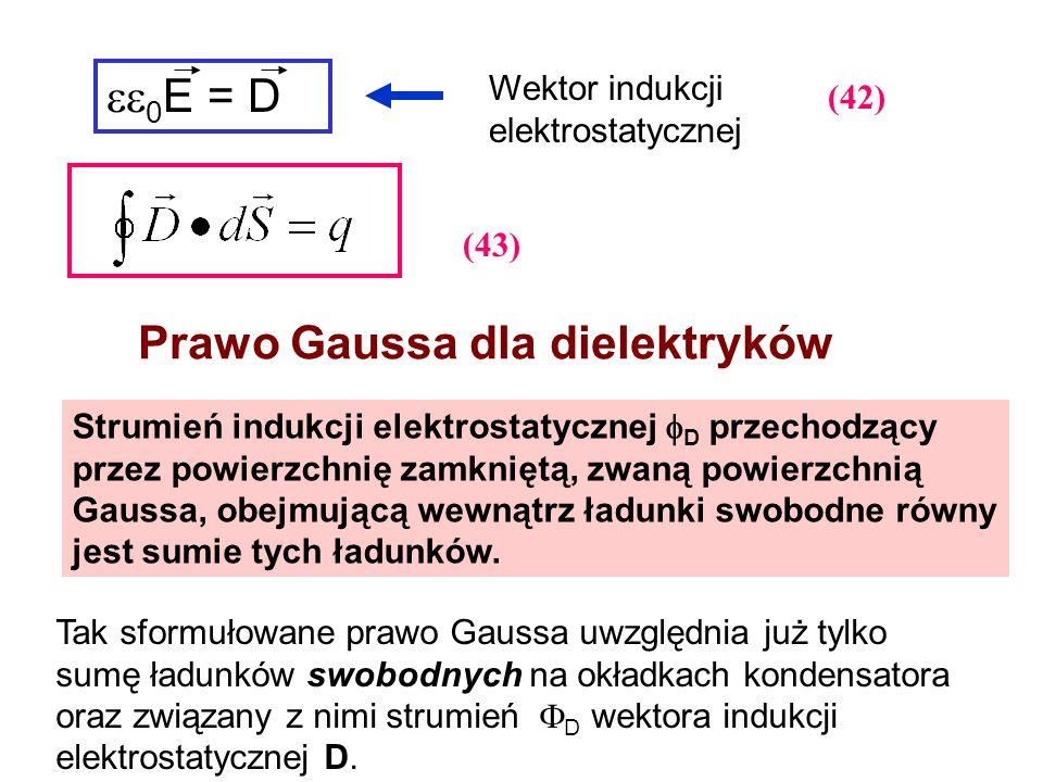 (42) Strumień indukcji elektrostatycznej D przechodzący przez powierzchnię zamkniętą, zwaną powierzchnią Gaussa, obejmującą wewnątrz ładunki swobodne
