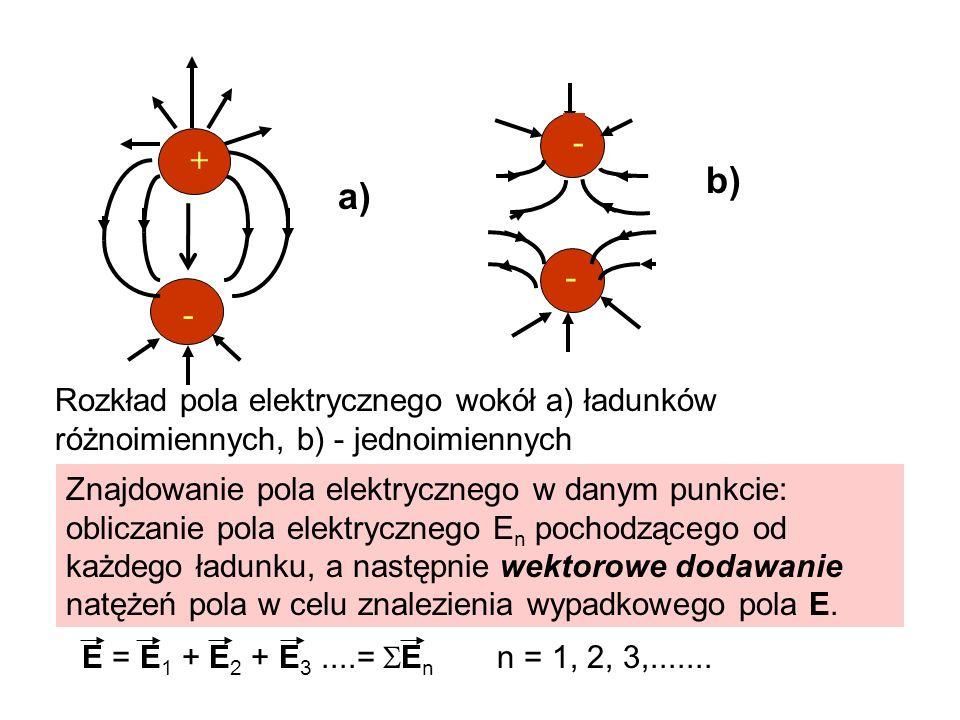 - - - Rozkład pola elektrycznego wokół a) ładunków różnoimiennych, b) - jednoimiennych a) b) Znajdowanie pola elektrycznego w danym punkcie: obliczani