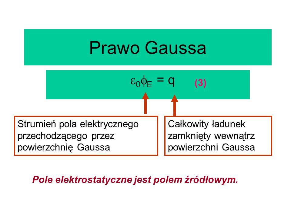 Prawo Gaussa 0 E = q Strumień pola elektrycznego przechodzącego przez powierzchnię Gaussa Całkowity ładunek zamknięty wewnątrz powierzchni Gaussa (3)
