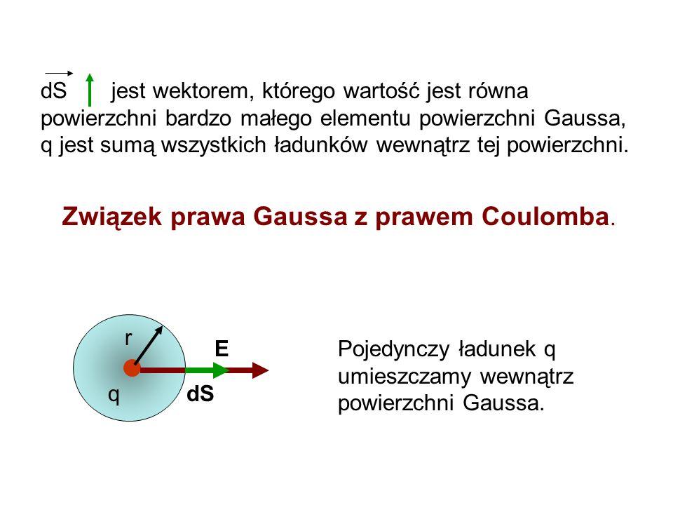 dS jest wektorem, którego wartość jest równa powierzchni bardzo małego elementu powierzchni Gaussa, q jest sumą wszystkich ładunków wewnątrz tej powie