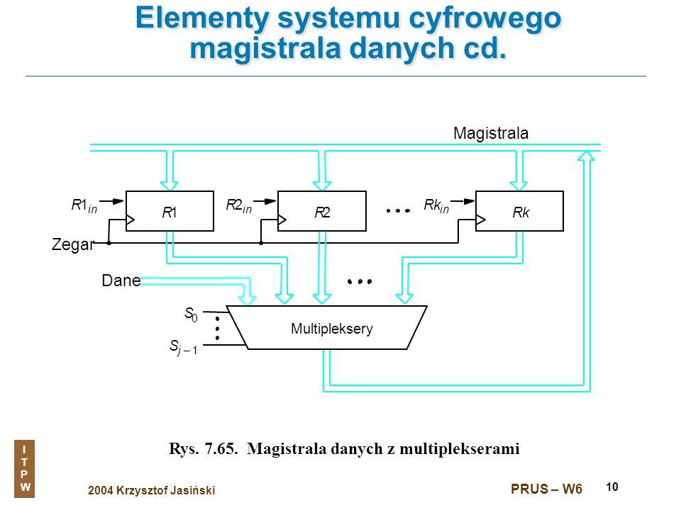 2004 Krzysztof Jasiński ITPWITPW PRUS – W6 10 Elementy systemu cyfrowego magistrala danych cd. Rys. 7.65. Magistrala danych z multiplekserami Dane R1