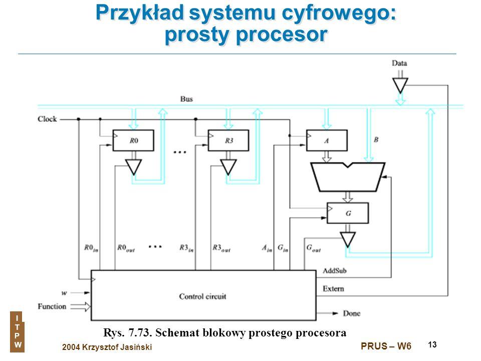 2004 Krzysztof Jasiński ITPWITPW PRUS – W6 13 Przykład systemu cyfrowego: prosty procesor Rys. 7.73. Schemat blokowy prostego procesora