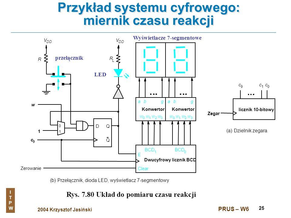 2004 Krzysztof Jasiński ITPWITPW PRUS – W6 25 Przykład systemu cyfrowego: miernik czasu reakcji Rys. 7.80 Układ do pomiaru czasu reakcji D Q Q Dwucyfr