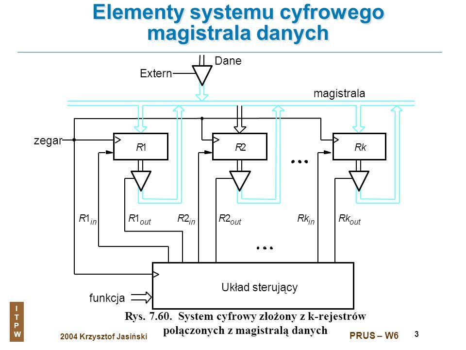 2004 Krzysztof Jasiński ITPWITPW PRUS – W6 3 Elementy systemu cyfrowego magistrala danych Rys. 7.60. System cyfrowy złożony z k-rejestrów połączonych