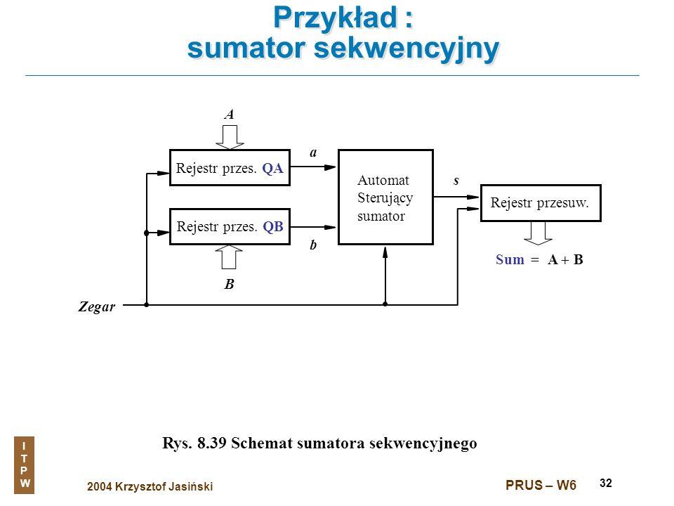 2004 Krzysztof Jasiński ITPWITPW PRUS – W6 32 Rys. 8.39 Schemat sumatora sekwencyjnego Przykład : sumator sekwencyjny SumAB += Rejestr przes. QA Autom