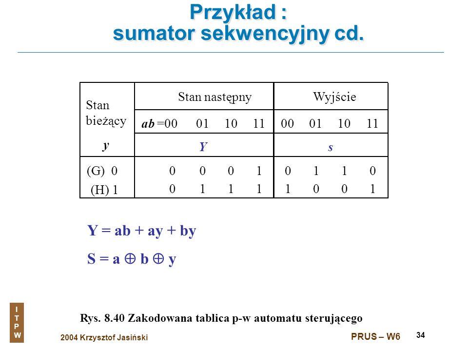 2004 Krzysztof Jasiński ITPWITPW PRUS – W6 34 Rys. 8.40 Zakodowana tablica p-w automatu sterującego Przykład : sumator sekwencyjny cd. Stan bieżący St