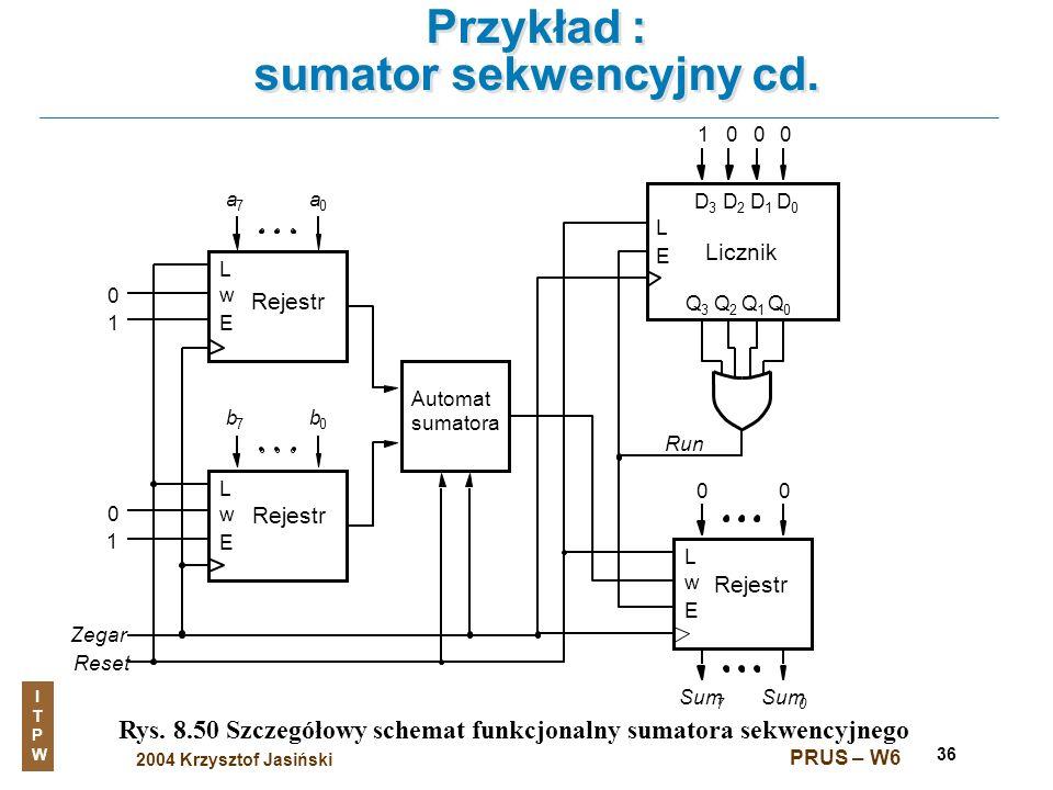 2004 Krzysztof Jasiński ITPWITPW PRUS – W6 36 Rys. 8.50 Szczegółowy schemat funkcjonalny sumatora sekwencyjnego Przykład : sumator sekwencyjny cd. Aut