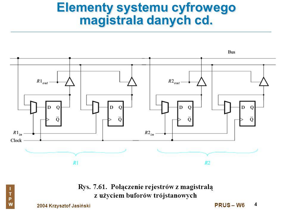2004 Krzysztof Jasiński ITPWITPW PRUS – W6 4 Elementy systemu cyfrowego magistrala danych cd. Rys. 7.61. Połączenie rejestrów z magistralą z użyciem b