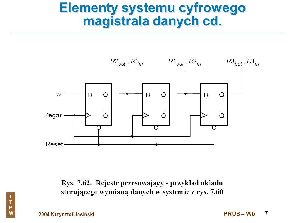 2004 Krzysztof Jasiński ITPWITPW PRUS – W6 7 Elementy systemu cyfrowego magistrala danych cd. Rys. 7.62. Rejestr przesuwający - przykład układu steruj