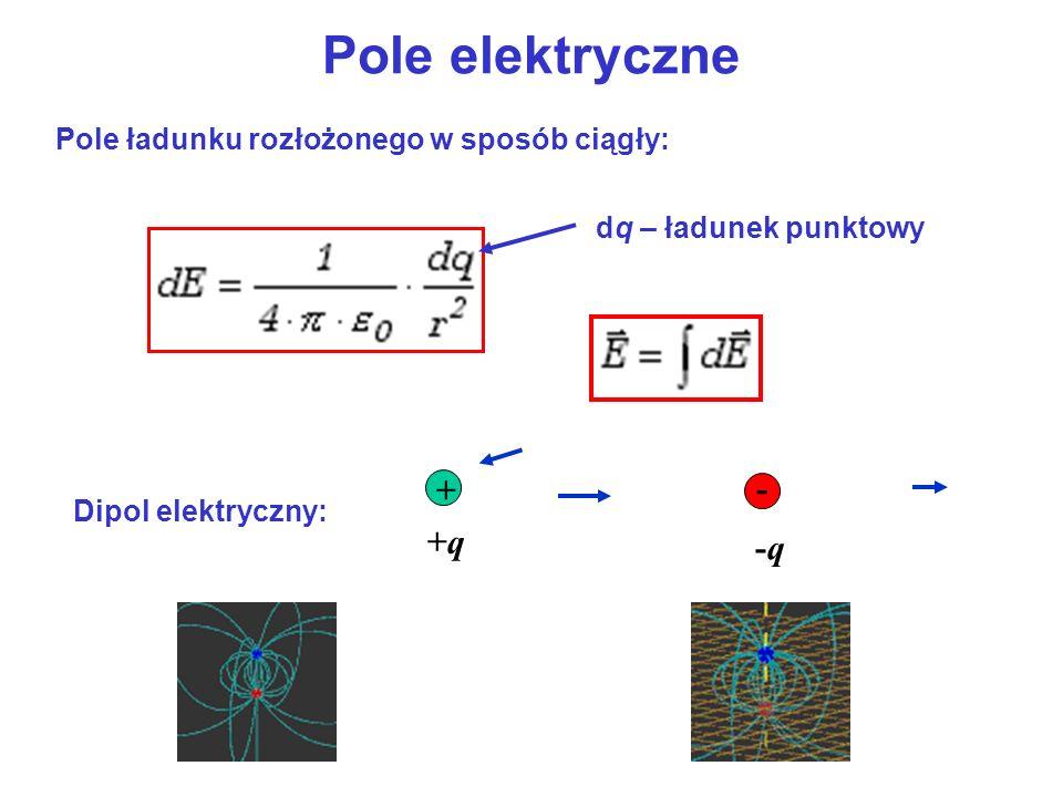 Pole elektryczne dq – ładunek punktowy Dipol elektryczny: + - +q+q -q-q Pole ładunku rozłożonego w sposób ciągły:
