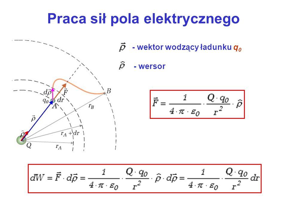 Praca sił pola elektrycznego - wektor wodzący ładunku q 0 - wersor