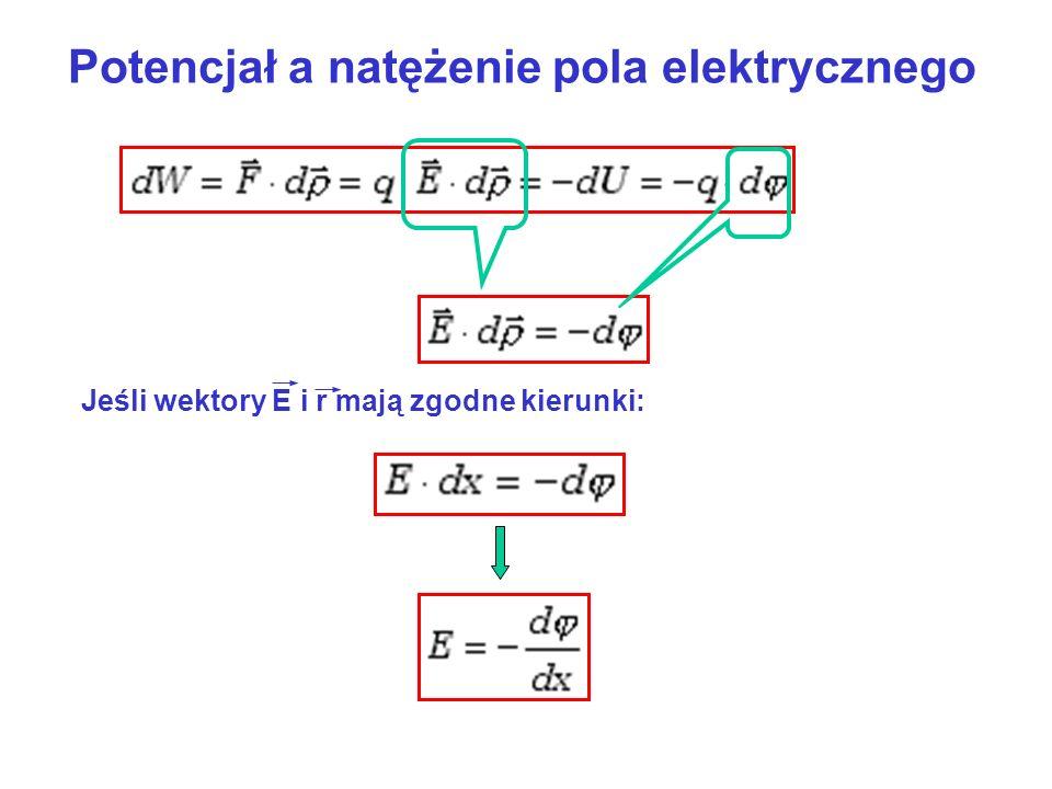 Potencjał a natężenie pola elektrycznego Jeśli wektory E i r mają zgodne kierunki: