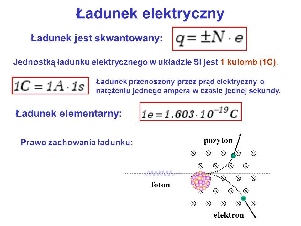 Prawo Coulomba Ładunki q 1 i q 2 w odległości r w próżni: Przenikalność elektryczna próżni
