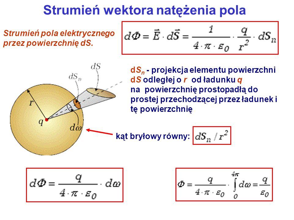 dS n - projekcja elementu powierzchni dS odległej o r od ładunku q na powierzchnię prostopadłą do prostej przechodzącej przez ładunek i tę powierzchnię kąt bryłowy równy: Strumień pola elektrycznego przez powierzchnię dS.