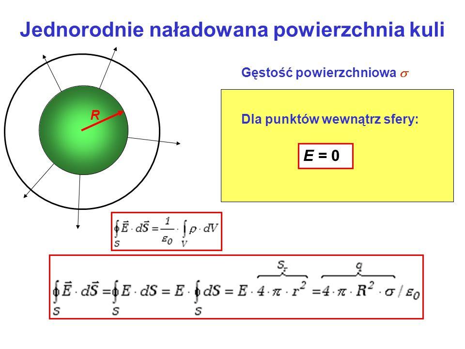 Jednorodnie naładowana powierzchnia kuli R Gęstość powierzchniowa Dla punktów na zewnątrz sfery: Dla punktów wewnątrz sfery: E = 0