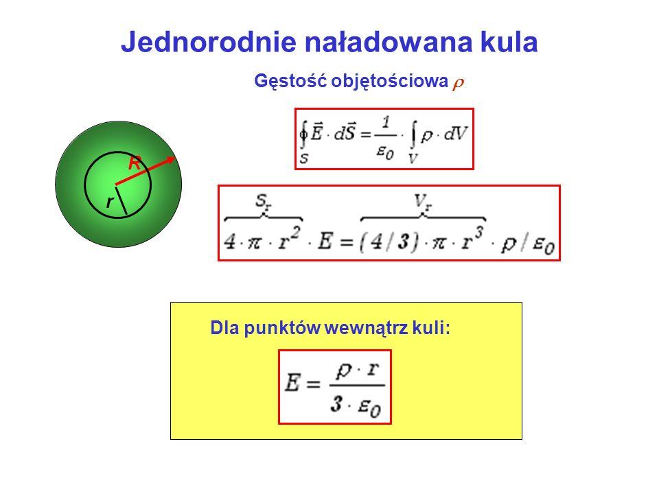 Jednorodnie naładowana kula R Gęstość objętościowa Dla punktów wewnątrz kuli: r