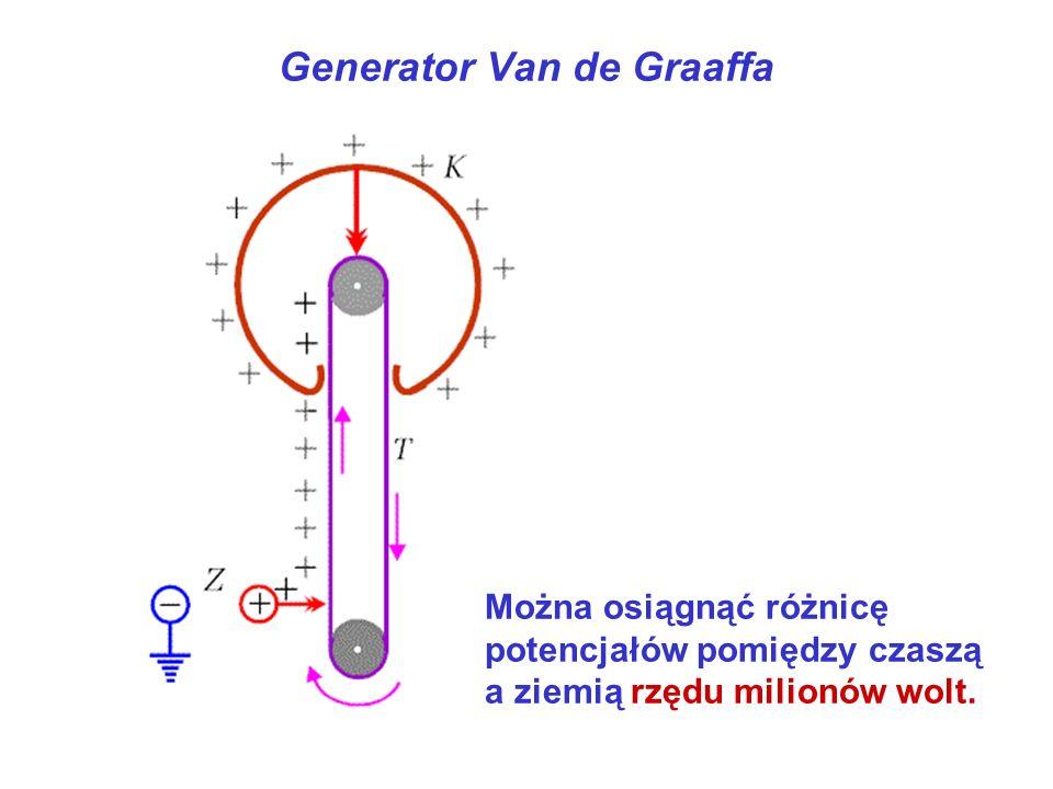 Generator Van de Graaffa Można osiągnąć różnicę potencjałów pomiędzy czaszą a ziemią rzędu milionów wolt.