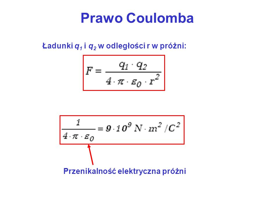 Prawo Coulomba Siły przyciągające dla ładunków różnoimiennych Siły odpychające dla ładunków jednoimiennych Dla ładunków różnoimiennych iloczyn q 1 i q 2 jest ujemny.
