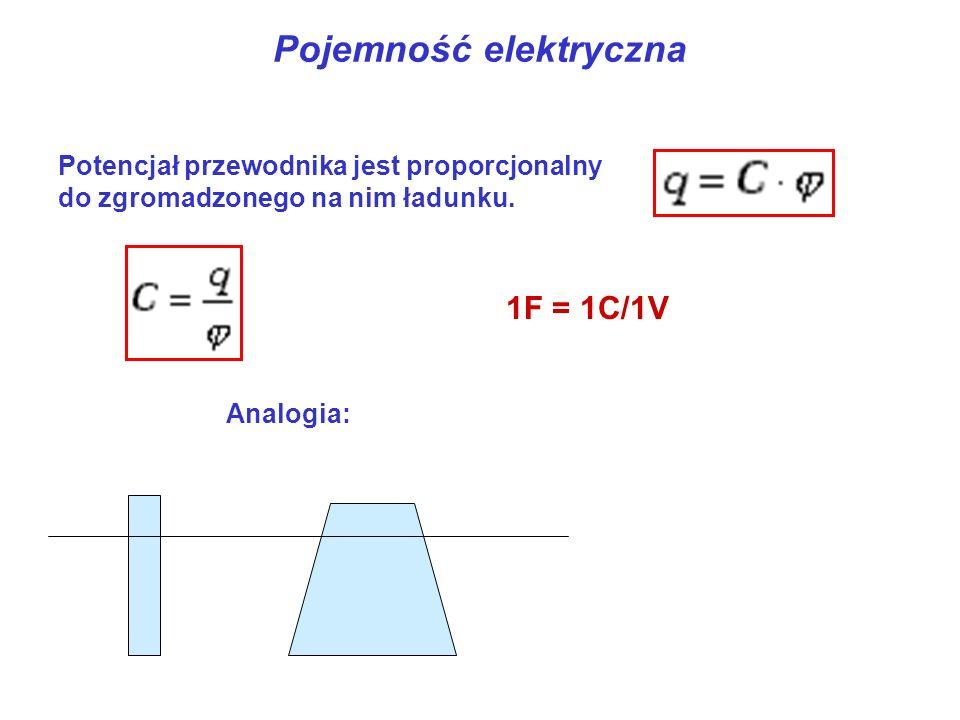 Pojemność elektryczna Potencjał przewodnika jest proporcjonalny do zgromadzonego na nim ładunku.