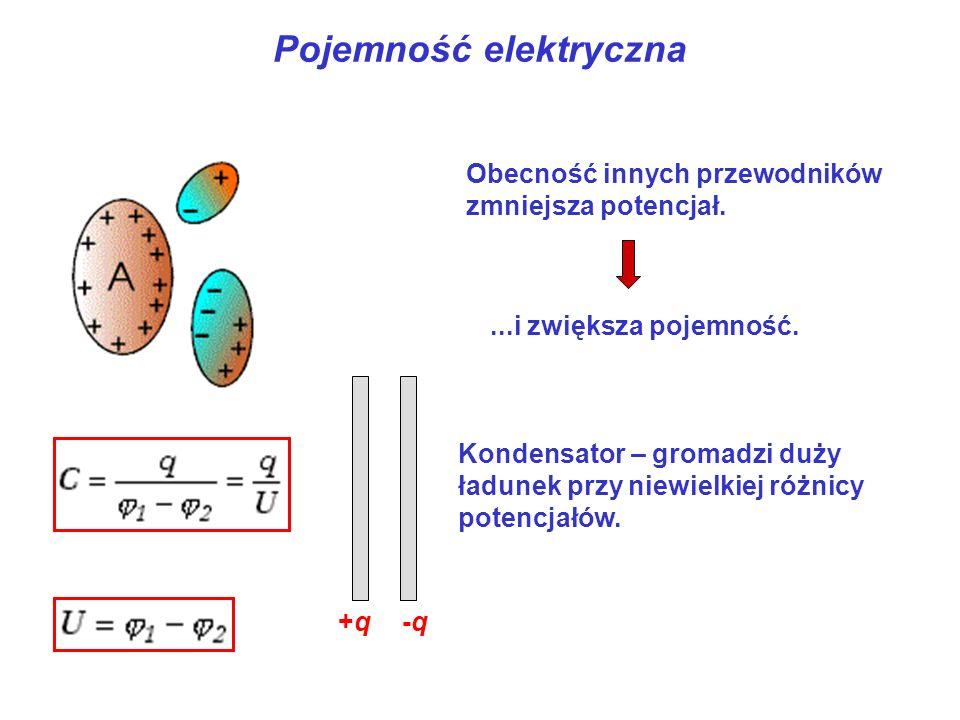 Pojemność elektryczna Obecność innych przewodników zmniejsza potencjał....i zwiększa pojemność.