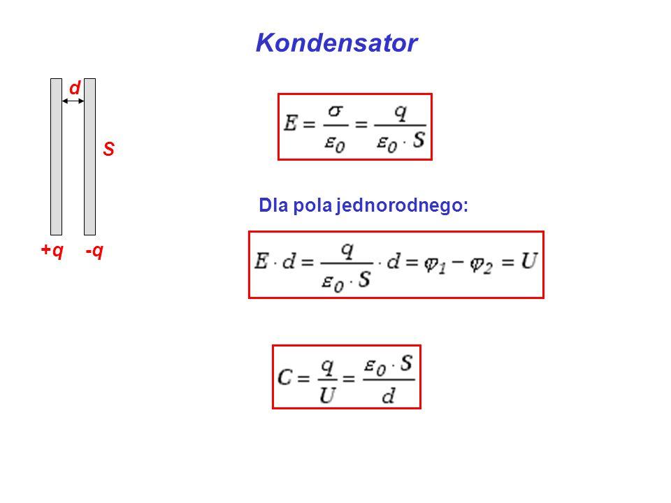 Kondensator +q+q-q-q d S Dla pola jednorodnego: