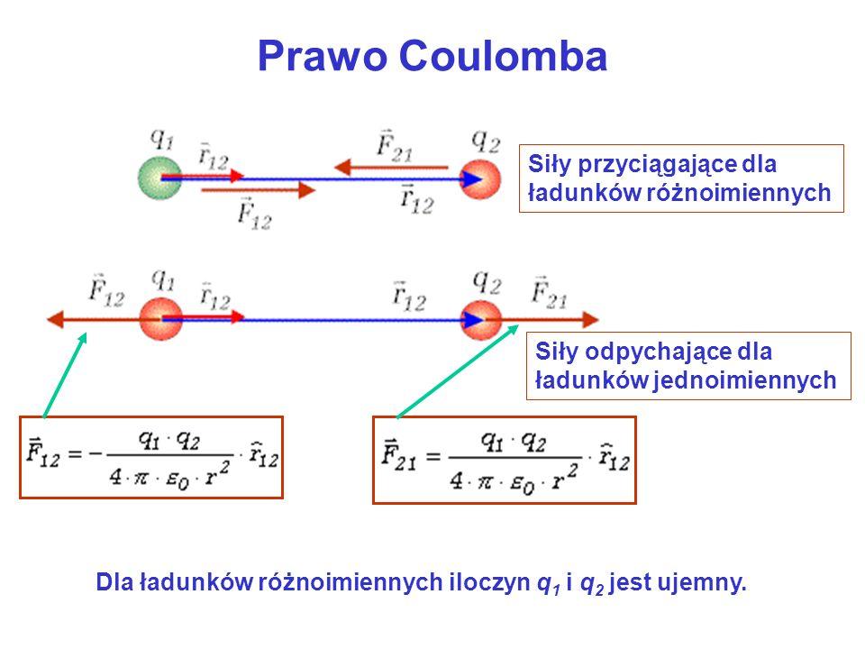 Prawo Coulomba Siły kulombowskie od wielu ładunków: qkqk qiqi q3q3 q2q2 q1q1 F 1k F 3k F ik F 2k Ładunek q k otoczony przez N innych ładunków.
