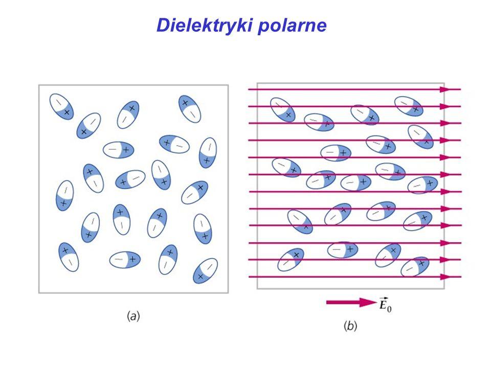 Dielektryki polarne dielektryk polarny: np.H 2 O lub HCl Moment dipolowy różny od 0 w nieobecności pola elektrycznego