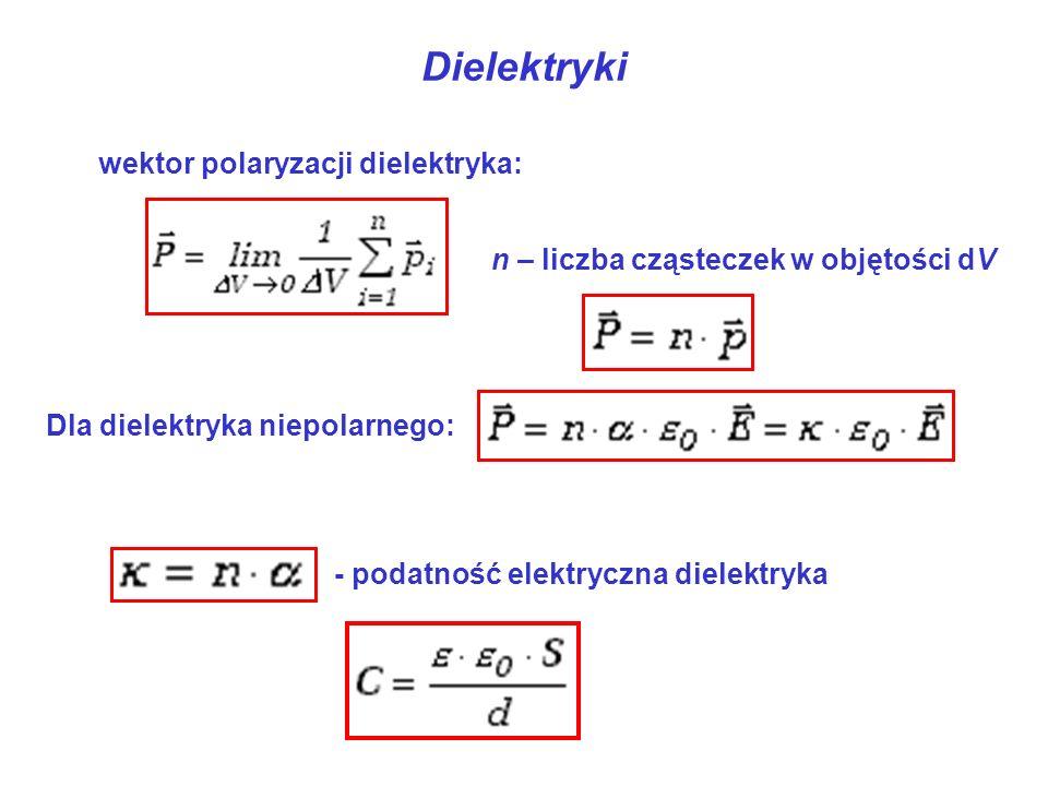 Dielektryki wektor polaryzacji dielektryka: n – liczba cząsteczek w objętości dV Dla dielektryka niepolarnego: - podatność elektryczna dielektryka