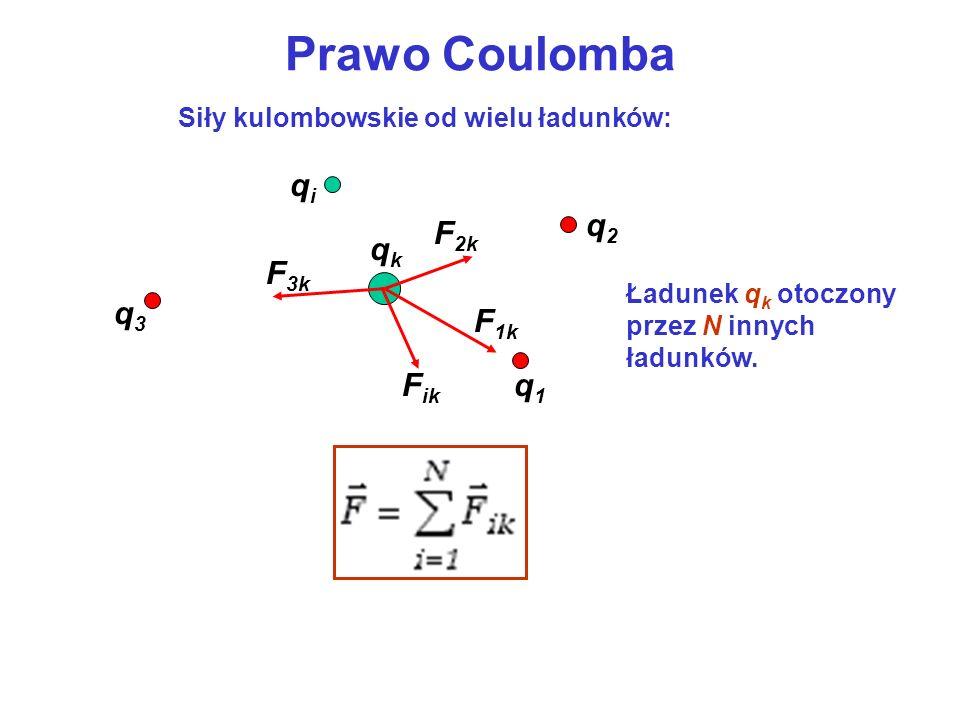 Wektor indukcji elektrycznejWektor polaryzacji