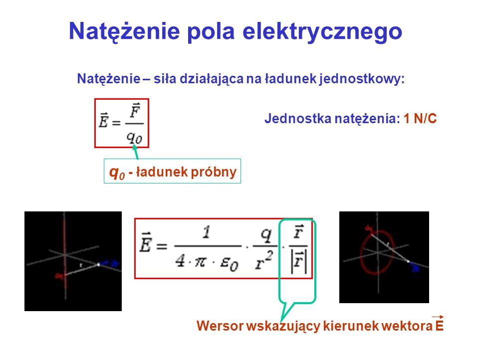 Natężenie pola elektrycznego Natężenie – siła działająca na ładunek jednostkowy: q 0 - ładunek próbny Wersor wskazujący kierunek wektora E Jednostka natężenia: 1 N/C