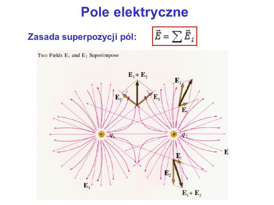 Dielektryki niepolarrne