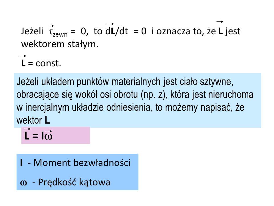 Jeżeli zewn = 0, to dL/dt = 0 i oznacza to, że L jest wektorem stałym. L = const. Jeżeli układem punktów materialnych jest ciało sztywne, obracające s