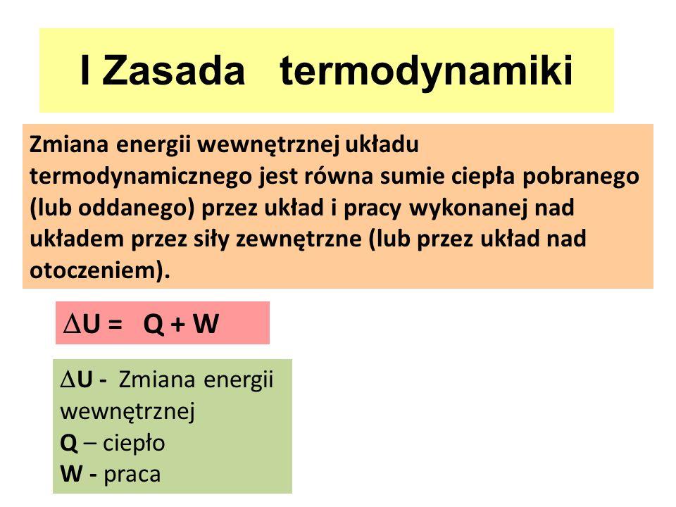 I Zasada termodynamiki Zmiana energii wewnętrznej układu termodynamicznego jest równa sumie ciepła pobranego (lub oddanego) przez układ i pracy wykona
