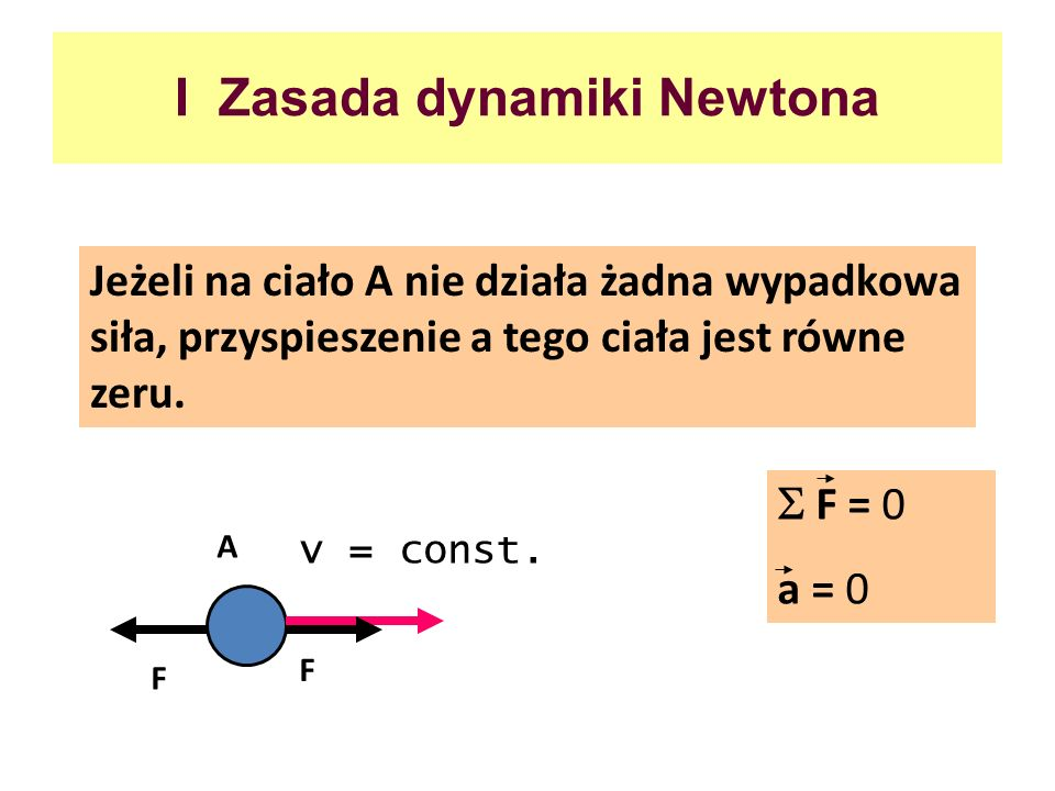 I Zasada dynamiki Newtona Jeżeli na ciało A nie działa żadna wypadkowa siła, przyspieszenie a tego ciała jest równe zeru. F F A v = const. F = 0 a = 0