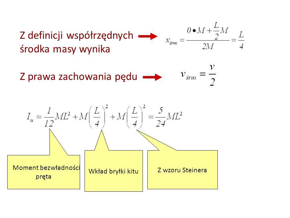 Z definicji współrzędnych środka masy wynika Z prawa zachowania pędu Moment bezwładności pręta Wkład bryłki kitu Z wzoru Steinera