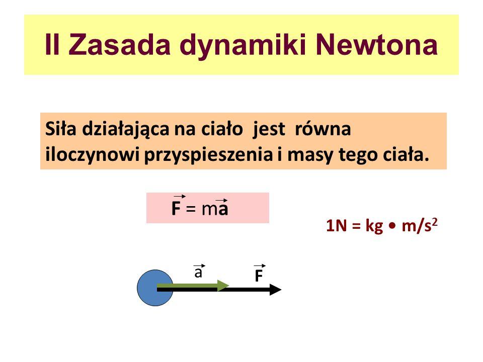 II Zasada dynamiki Newtona Siła działająca na ciało jest równa iloczynowi przyspieszenia i masy tego ciała. a F F = ma 1N = kg m/s 2