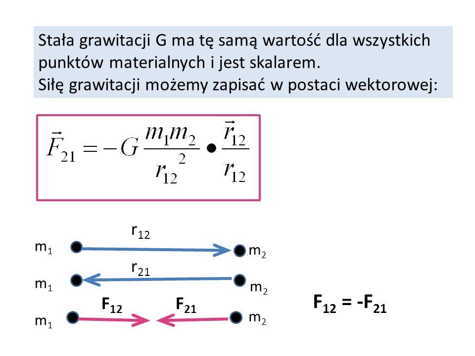 Stała grawitacji G ma tę samą wartość dla wszystkich punktów materialnych i jest skalarem. Siłę grawitacji możemy zapisać w postaci wektorowej: m1m1 m