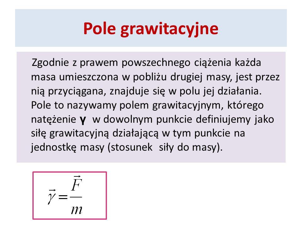 Pole grawitacyjne Zgodnie z prawem powszechnego ciążenia każda masa umieszczona w pobliżu drugiej masy, jest przez nią przyciągana, znajduje się w pol
